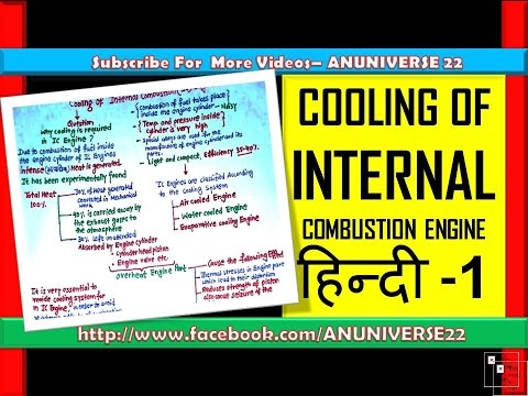 [हिन्दी] COOLING OF INTERNAL COMBUSTION ENGINE- IC ENGINE COOLING 1 - ANUNIVERSE 22