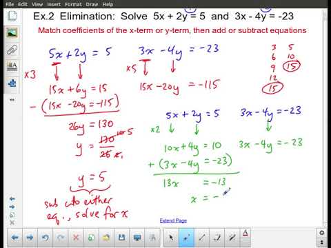 MCR3U - Review MPM2D - Solve by Substitution & Elimination
