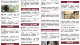 Farmacias en venta en España