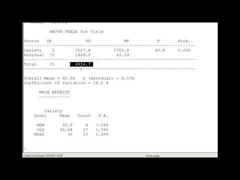 Interpreting the ANOVA Results Table