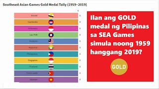 2019 Southeast Asian Games (SEA Games) Gold Medal Tally from 1959