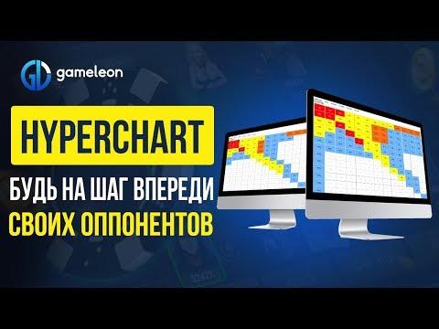 Чарт стартовых рук в покере от GameleonTeam БЕСПЛАТНО.