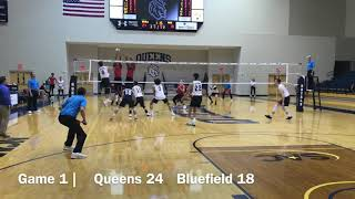 Queens vs. Bluefield College