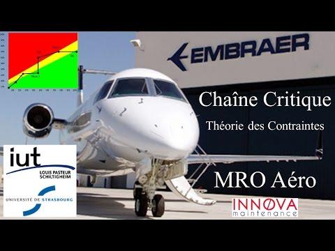 (Fr) La Chaîne Critique appliquée au MRO aéronautique : cas Embraer Executive Jets