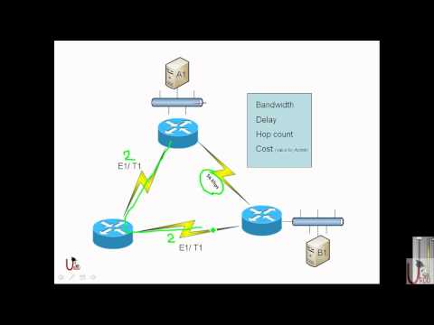 FREE URDU CCNA Lecture 10 (Routing and Binary)