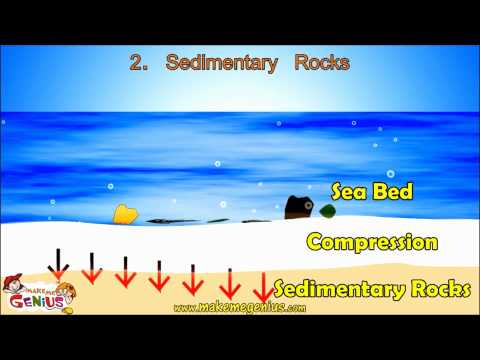 Rocks Types & Rocks Cycle  - Video for Kids by makemegenius.com