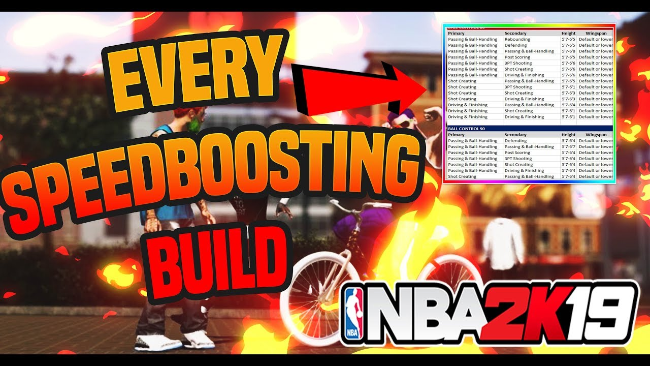 NBA 2K19- I HAVE EVERY ARCHETYPE THAT CAN SPEED BOOST IN 2K19(RIGHT  HERE)THIS IS INSANE !!!