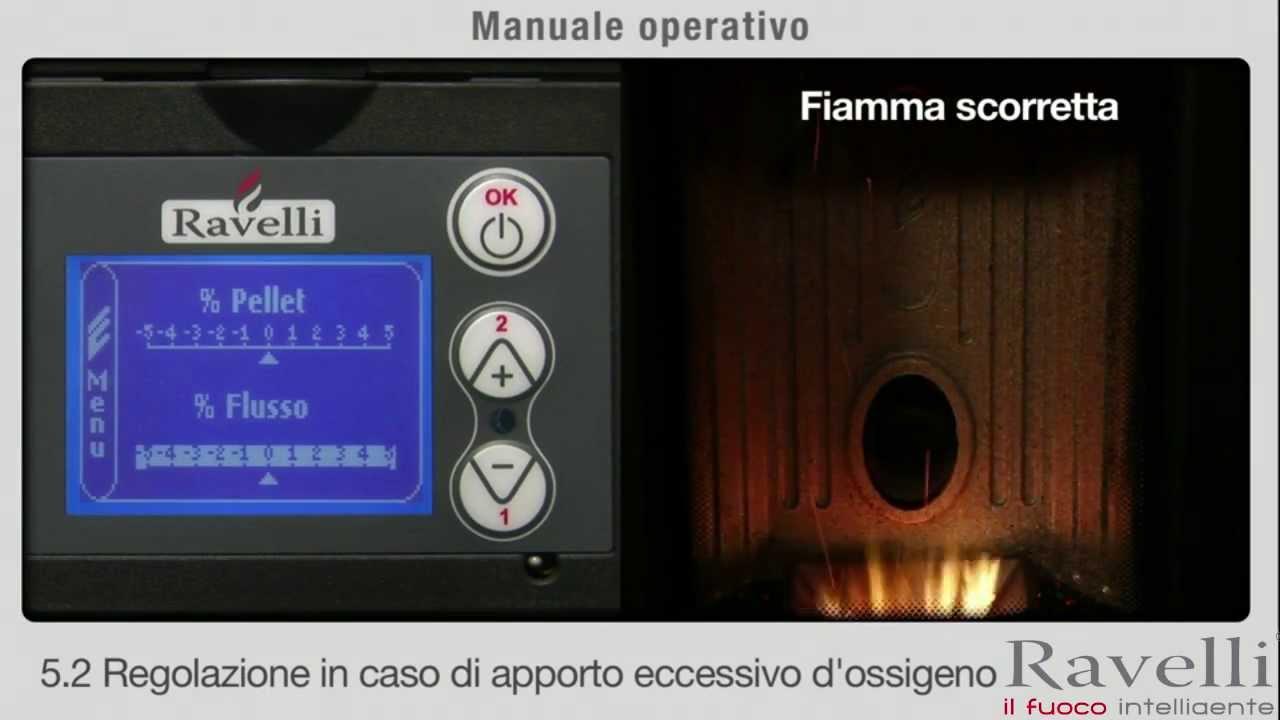 Le regolazione della fiamma modulazione aria comburente for Parametri stufa pellet ravelli