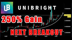 Unibright ubt  price prediction 250% price gain and next breakout may 17 2020