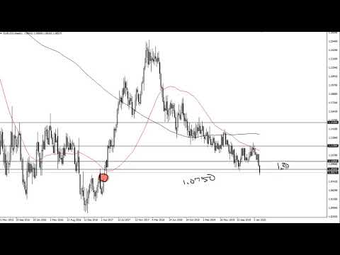 EUR/USD Technical Analysis For The Week Of February 17, 2020 By FXEmpire