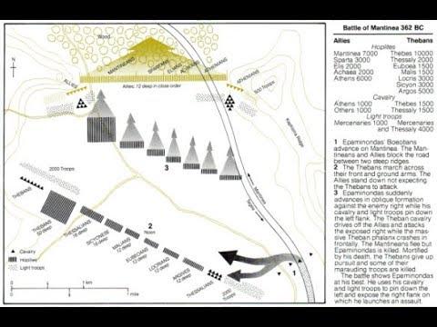 Ancient Greek Wars - Battle of Mantinea