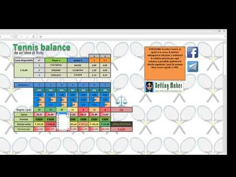Il Tennis Balance per il Tennis, la video guida