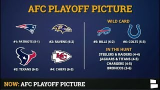 AFC Playoff Picture: Standings, Rankings & Wild Card Race Entering Week 10 Of 2019 NFL Season