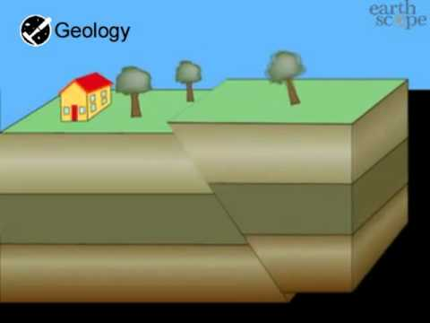 Reverse Fault Geology Youtube