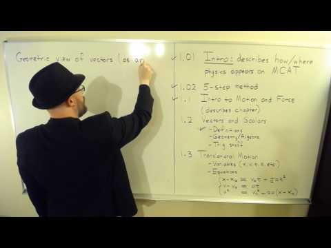 MCAT Prep Video 1