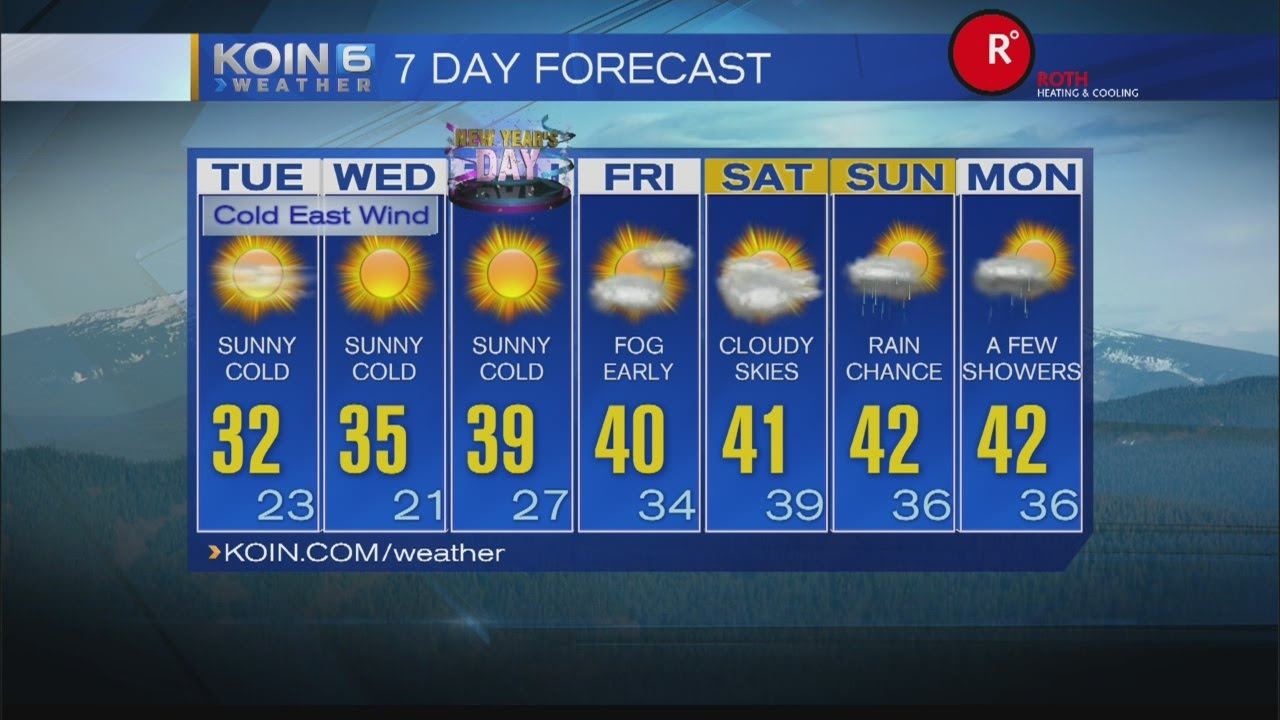Long Island Weather Forecast For Monday