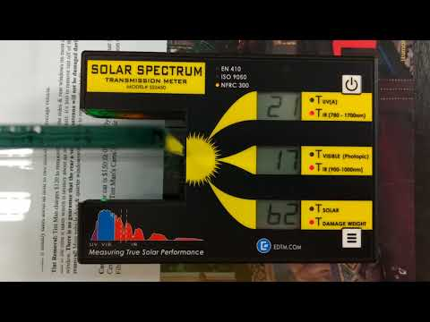 Auto IR Heat Competition! Watch true IR Heat Rejection #'s as our Solar Spectrum Meter compares Tint