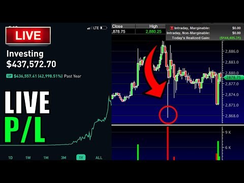 GOING FOR A MILLION! – UBER IPO – Day Trading Live, Stock Market News &  Stocks To Trade NOW!