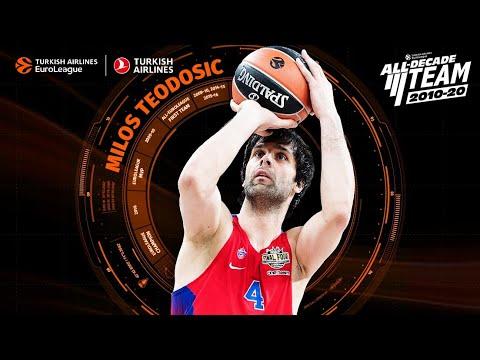 2010-20 All-Decade Team: Milos Teodosic
