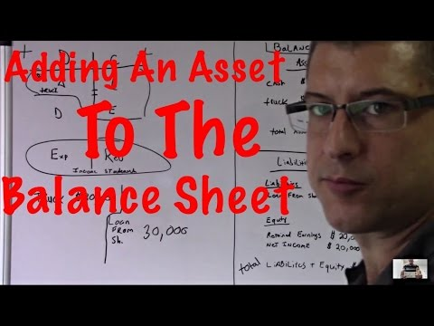 Accounting For Beginners #6 / Putting An Asset On The Balance Sheet