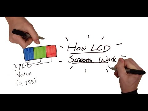 How an LCD Screen Works