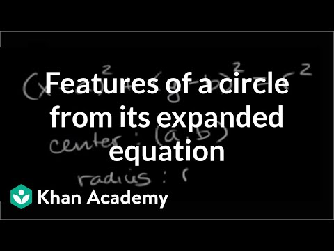 Completing the square to write equation in standard form of a circle | Algebra II | Khan Academy