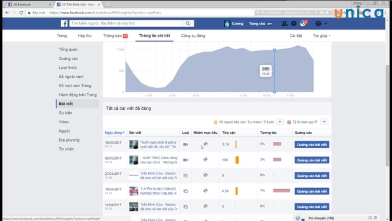 Học Facebook Marketing #13: Cách phân tích và đánh giá Fanpage