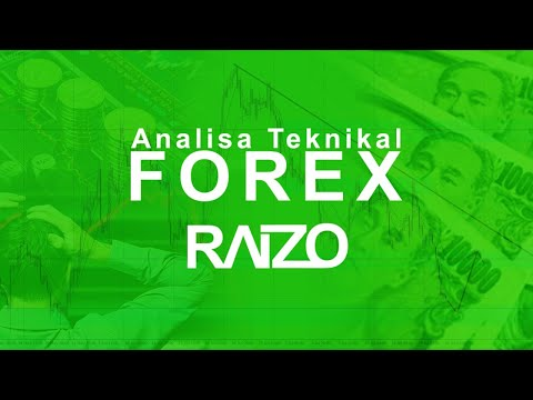 live---support-&-resistance-dalam-forex
