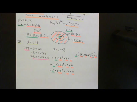Unique Factorization Domains Part 1