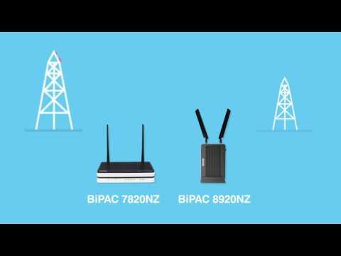 Billion M2M 3G and 4G/LTE Router Series-M100, BiPAC 7820NZ, BiPAC 8920NZ