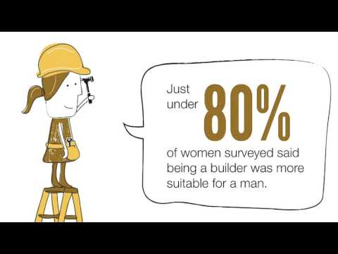 Chwarae Teg - Gender Equality in the Workplace
