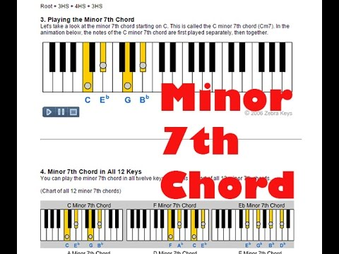Seventh Chords Piano Images Chord Guitar Finger Position