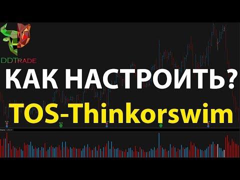 Thinkorswim / TOS / Как настроить рабочий стол / Как добавить индикаторы / Как сохранить настройки