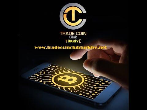 Manual Trading Intro By Armando Faria, CEO of Trade By Trade