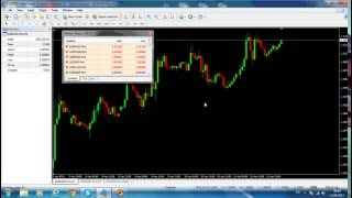 Forex Time Frames: Using Multiple Time Frames For Analysing A Pair