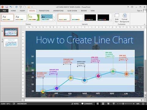 Cara Membuat Grafik Garis Cantik dengan Animasi PowerPoint