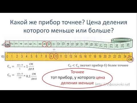 Как записать результат измерений с учетом погрешности