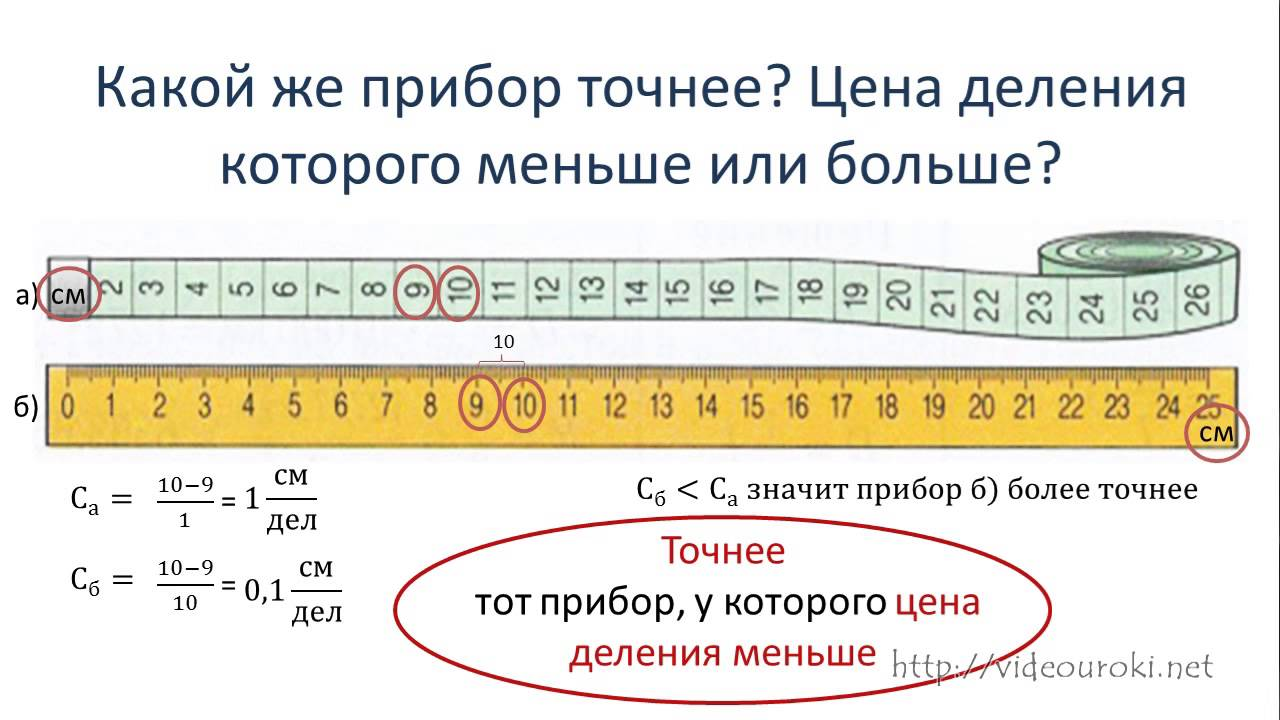 Физические величиы  Измерение физических величин  Точность и погрешность измерений