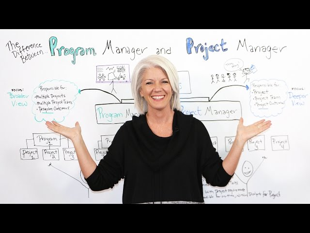 The Difference Between a Program Manager and a Project Manager - YouTube