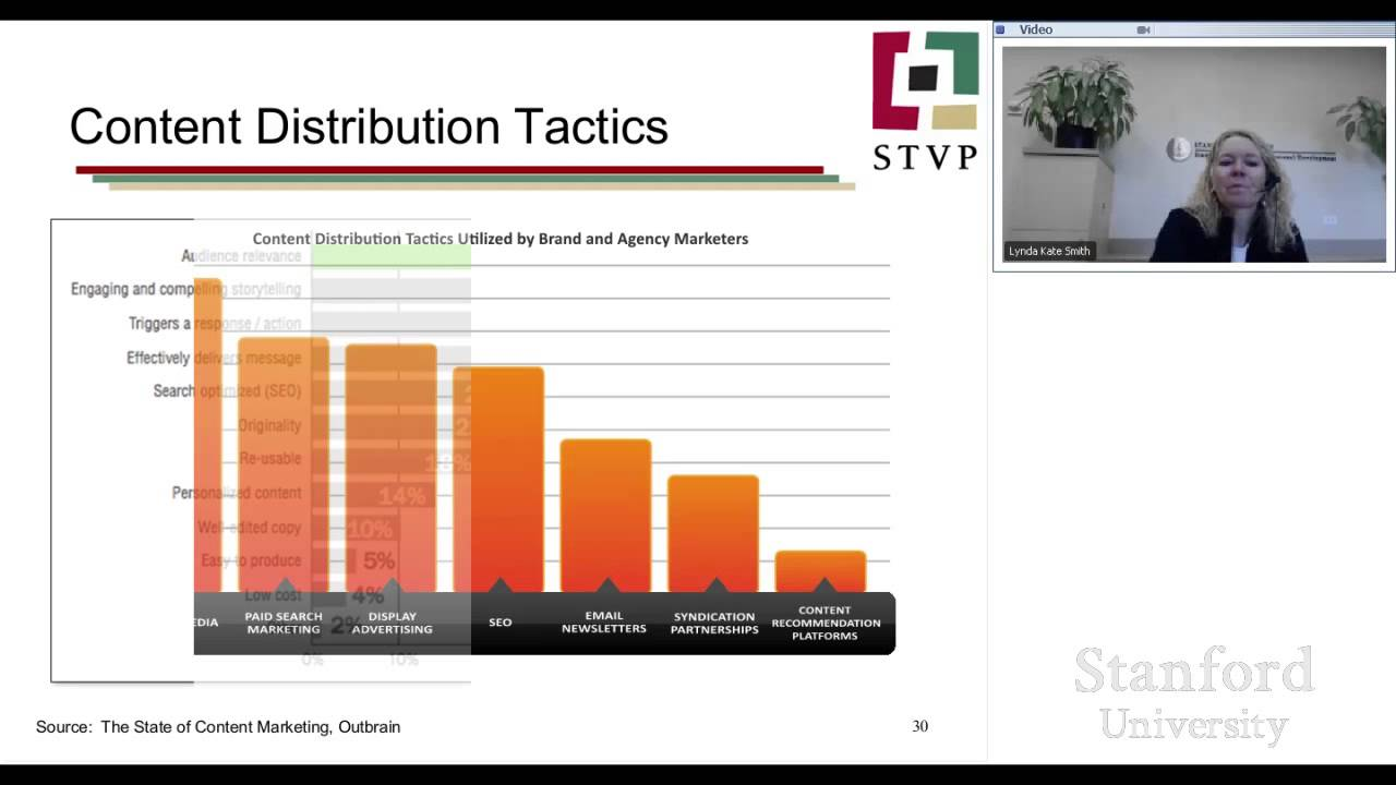 Stanford Webinar Creating Demand With Content Marketing Youtube