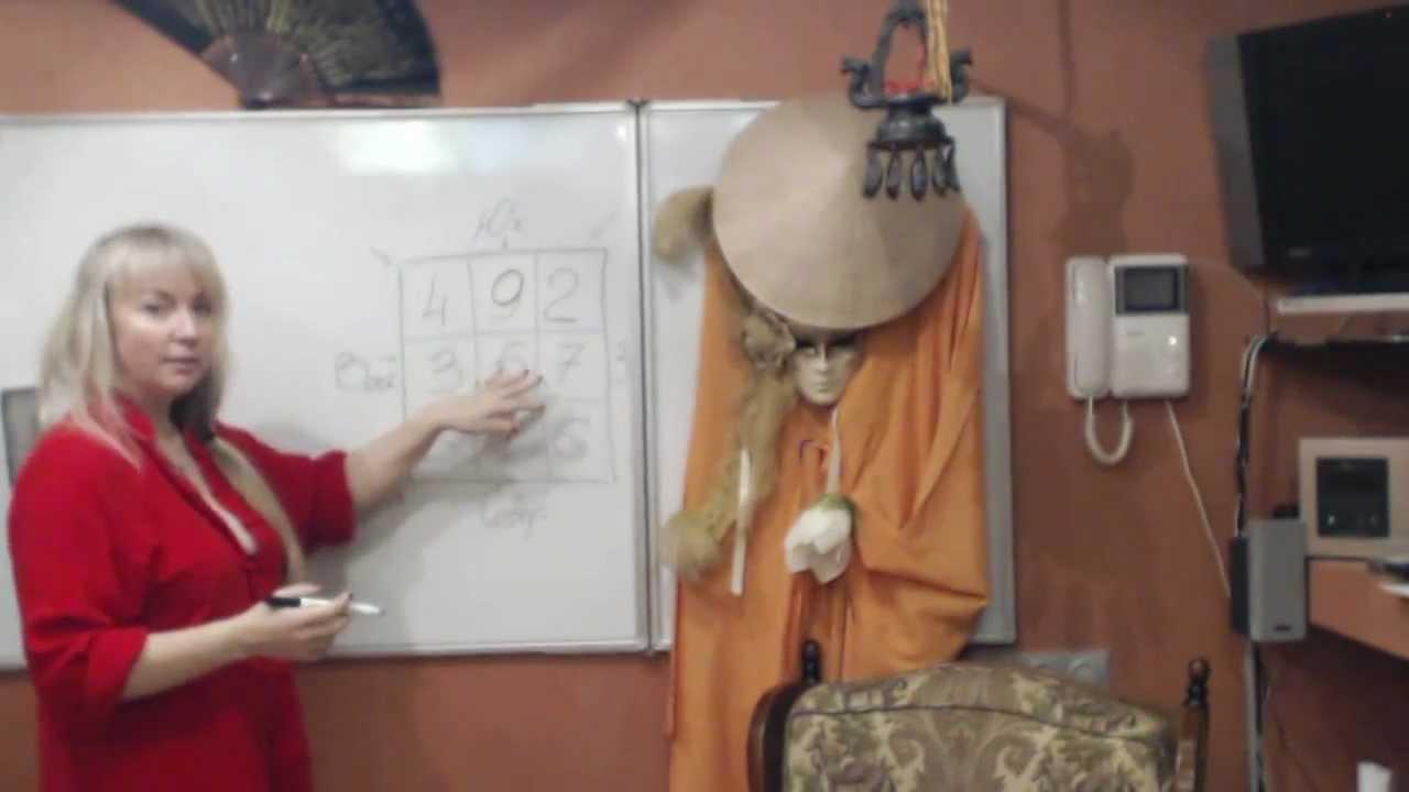 В гостях у Фэн-Шуй: Квадрат Ло Шу (Магический квадрат). Выбрать помещение для бизнеса. Уроки Фэн-Шуй