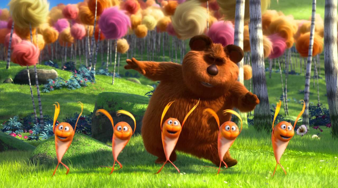 What Lorax Character Are You  ProProfs Quiz