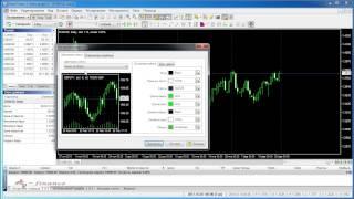 Forex Tester - тренажер для трейдеров. Обзор программы Forex Tester 2.