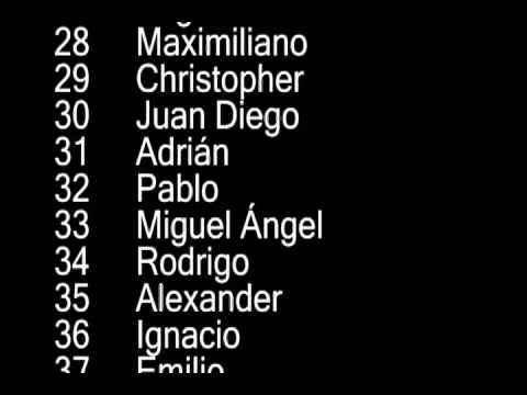 Top 100 Baby Names - Boys Spain 2011