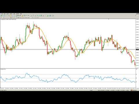 Relative Strength Index Strategy in Forex Trading