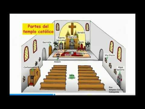 El Templo Y Sus Partes Youtube