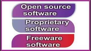 what is open source software | proprietary software | Freeware software |Hindi