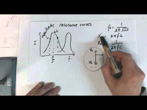 AC resonance curves and tuned circuits