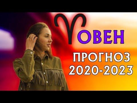 ОВЕН. ПРОГНОЗ 2020-2023