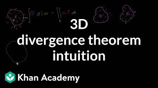 3D divergence theorem intuition | Divergence theorem | Multivariable Calculus | Khan Academy